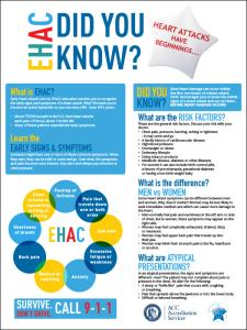 EHAC Did You Know? Poster